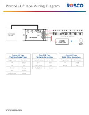 e bike controller wiring diagram roscoled® tape variwhite | rosco powercon wiring diagram
